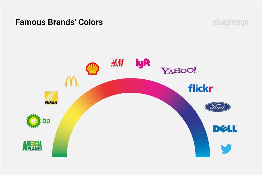 Famous Brands - colors in branding