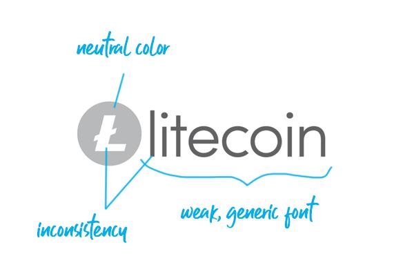 litecoin logo design analysis