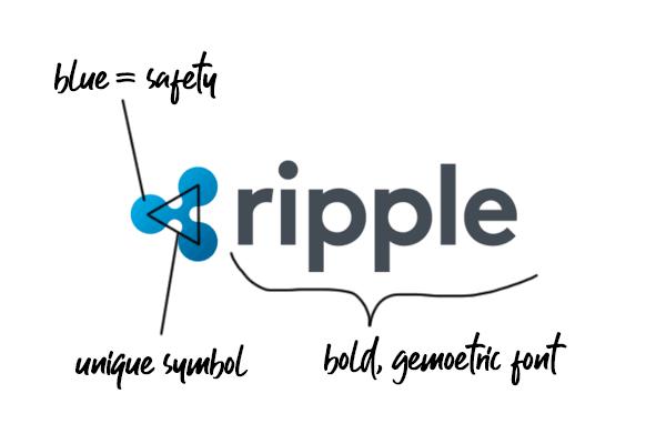ripple logo design analysis