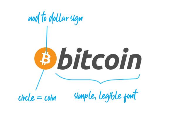 bitcoin logo design analysis