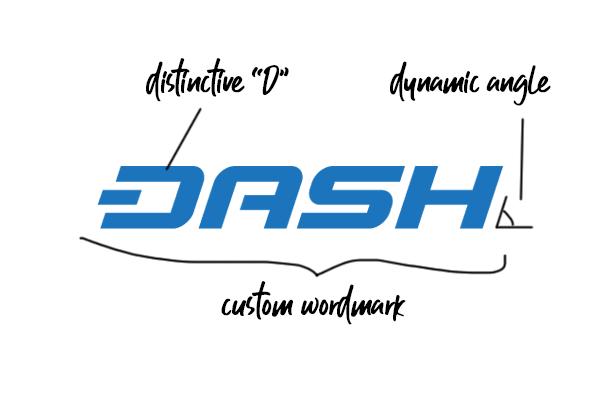 Dash logo design analysis