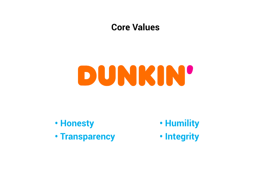 Dunkin Core Values