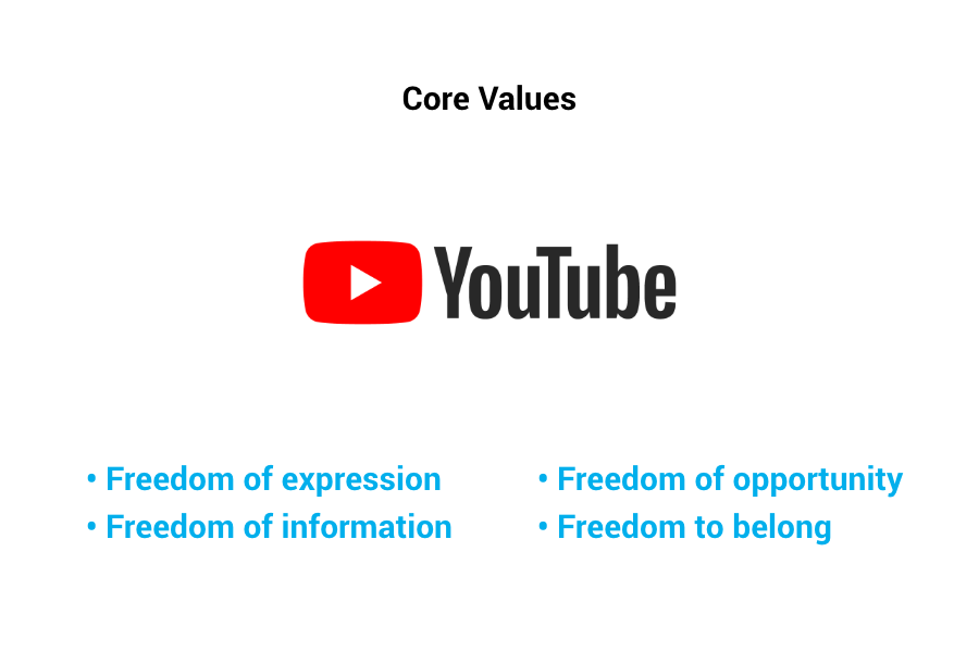 YouTube Core Values