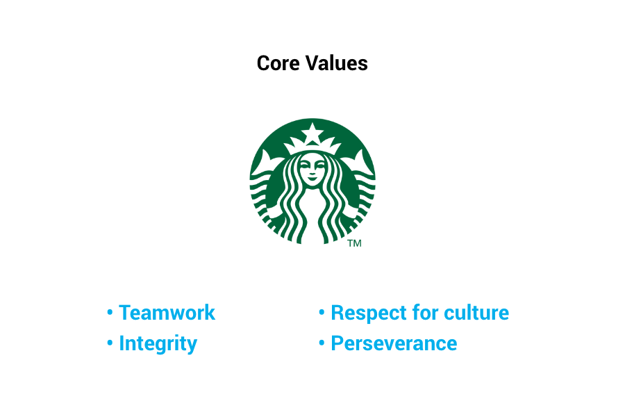 Starbucks Core Brand Values