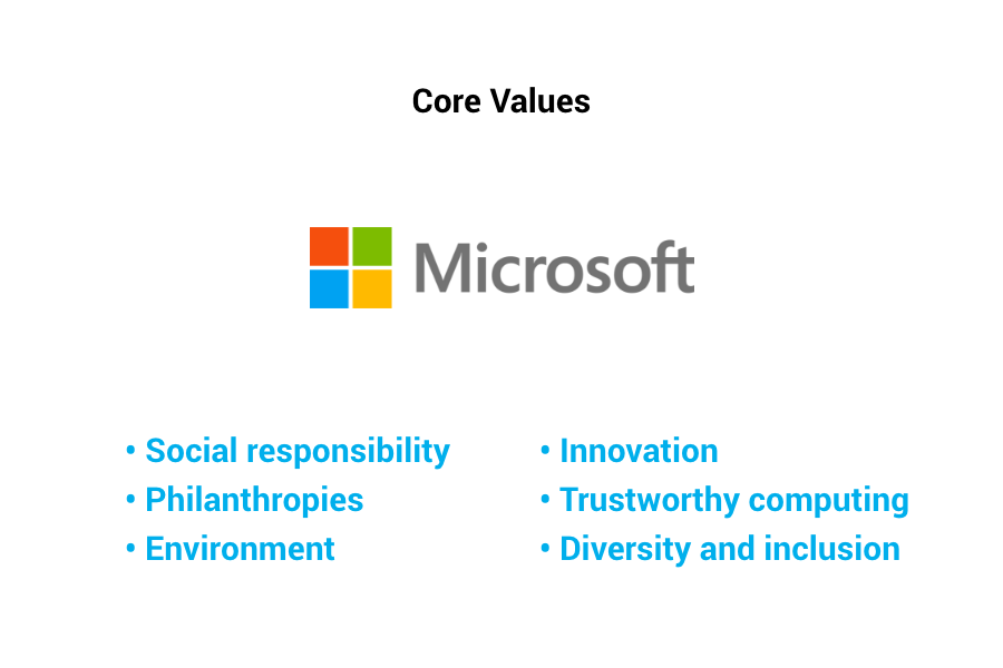 Microsoft Core Values