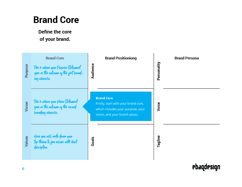 Brand Core — Define internal brand