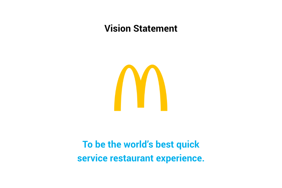 McDonalds Vision statement