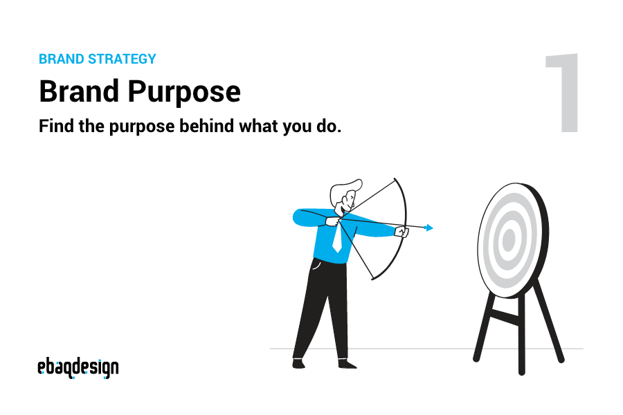 Brand Purpose — Find the purpose behind what you do.