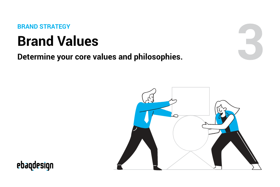 Brand Values — Determine your core values and philosophies.