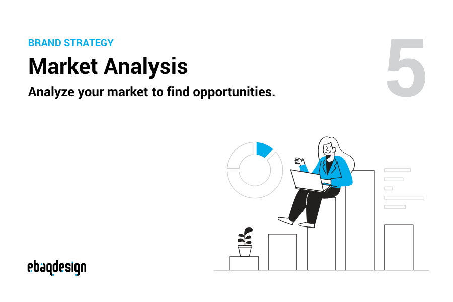Market Analysis — Analyze your market to find opportunities.