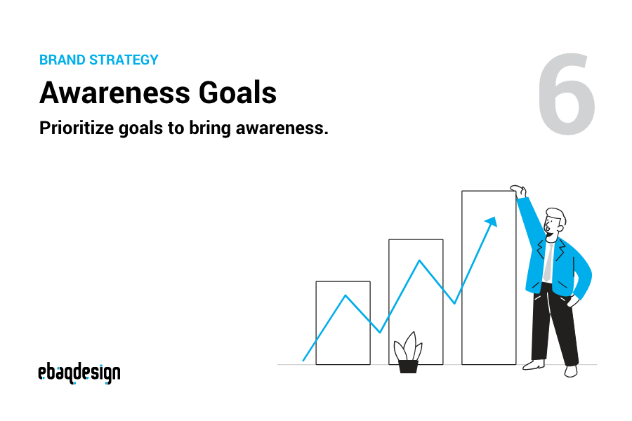 Awareness Goals — Prioritize goals to bring awareness.