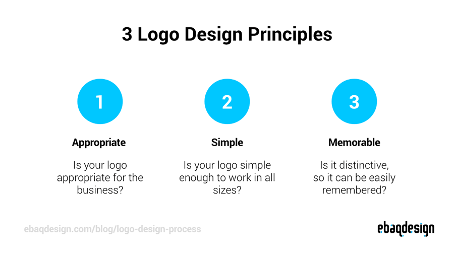 3 Logo Design Principles.