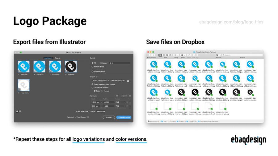 Preparing Logo Package