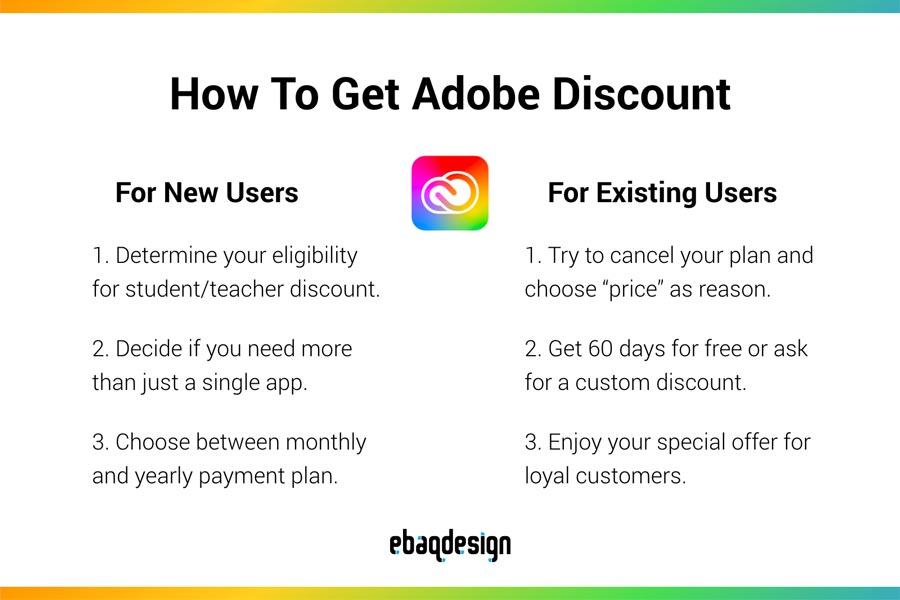 How To Get Adobe Discount (new and existing users)