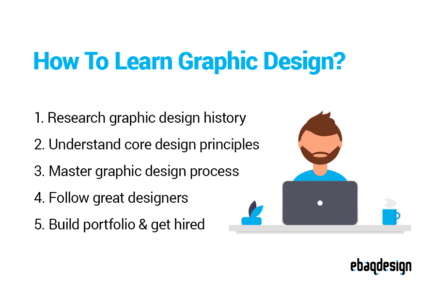 How To Learn Graphic Design In 5 Easy Steps.