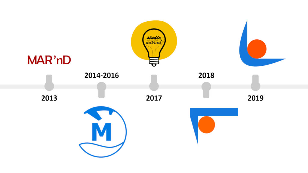 Timeline of MARND logos since 2013