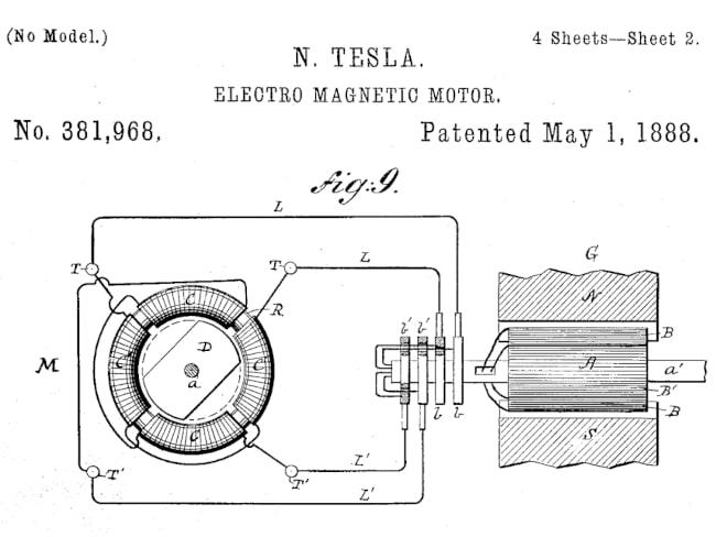 Photoof Nikola Tesla patent in 1888