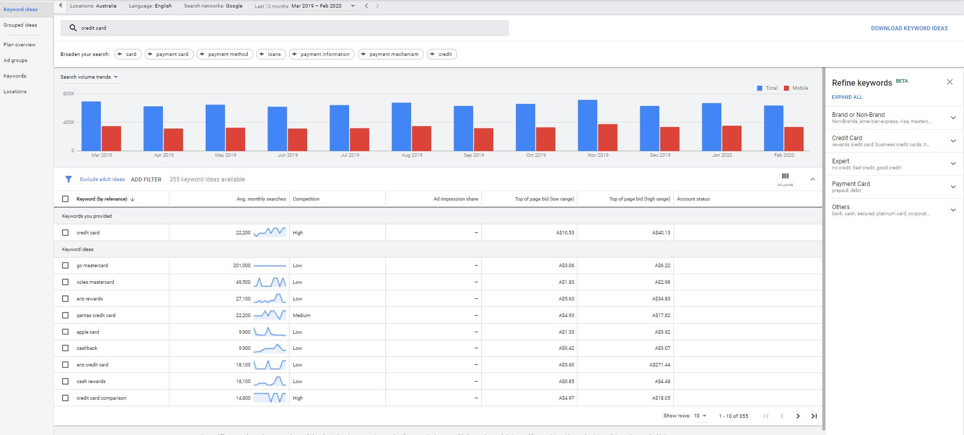 keyword planner stats