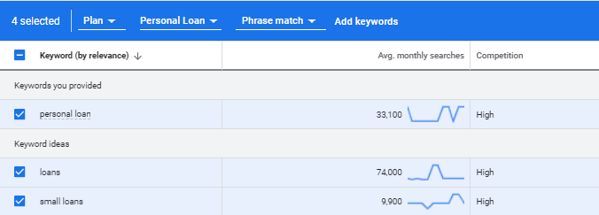 keyword planner states 4