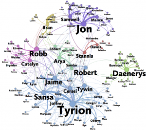 easy data visualization tools, game of thrones visualization