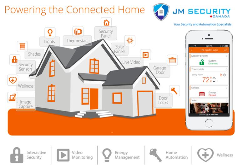 JM Security Canada Smart Home Automation