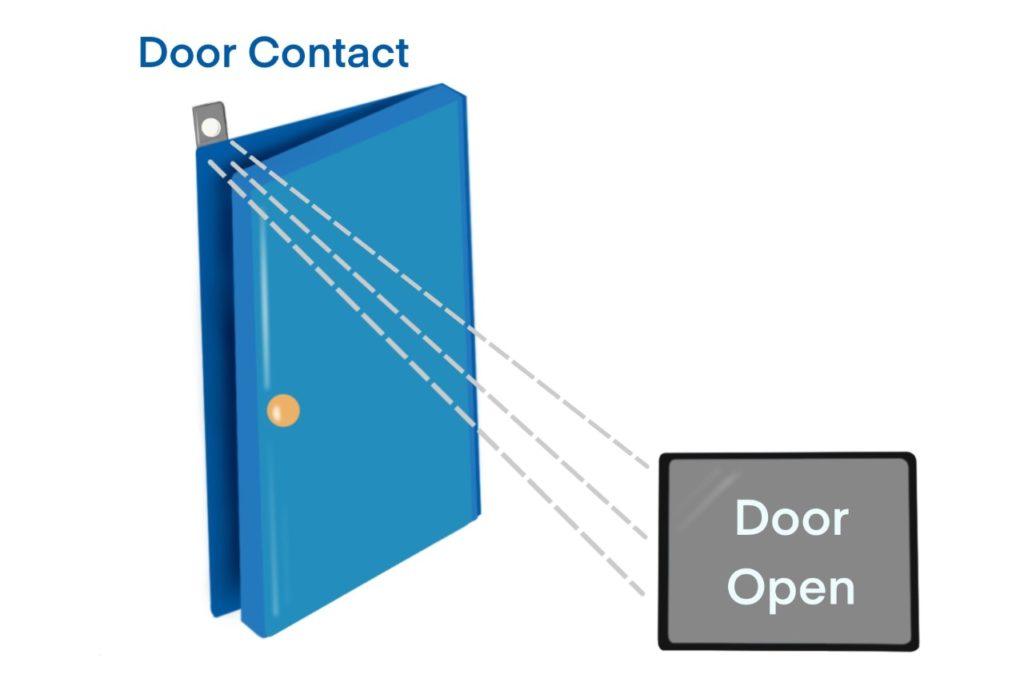 Security System Door Contract