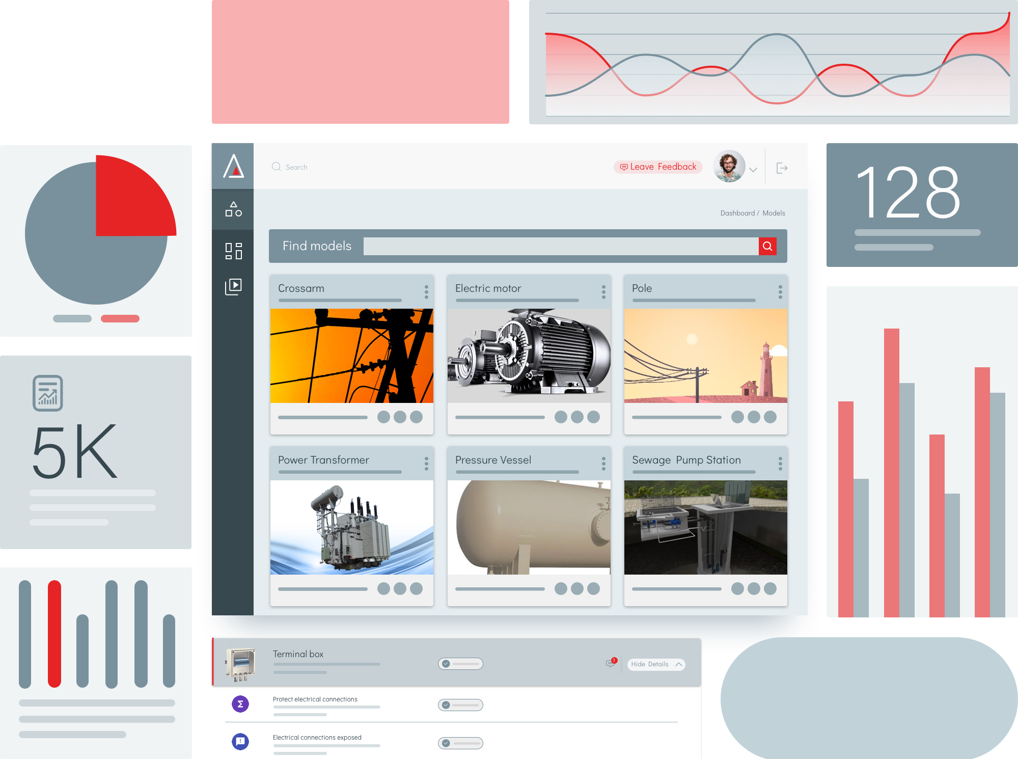Asset Analytics Dashboard