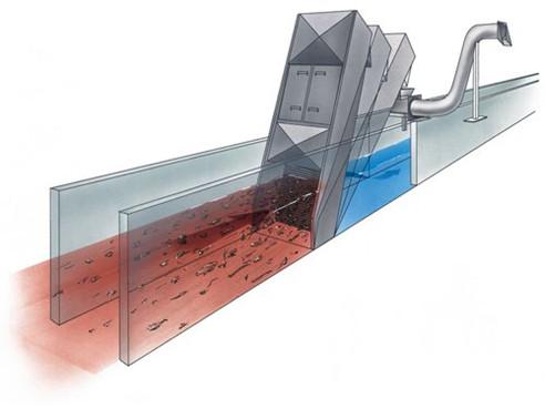 Water treatment inlet screens - Model asset modelling