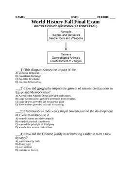 Unit 7 Fall Semester Final Exam Test and Key