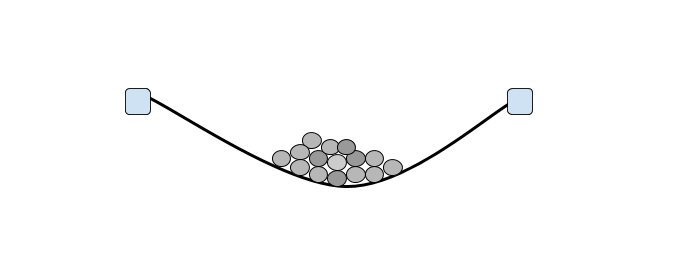 Conveyor belt with load that needs to be flattened before a tail pulley