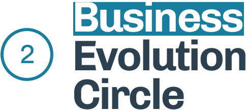 business evolution circle