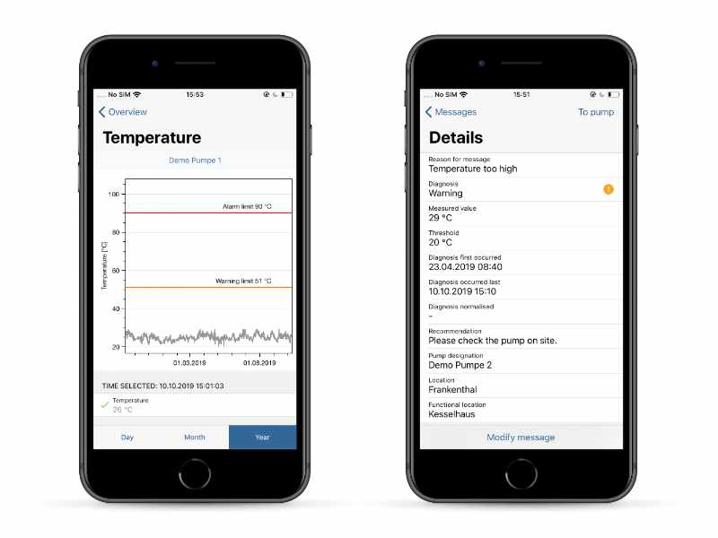 SABO Mobile IT – KSB Guard – Remote monitoring of KSB pumps