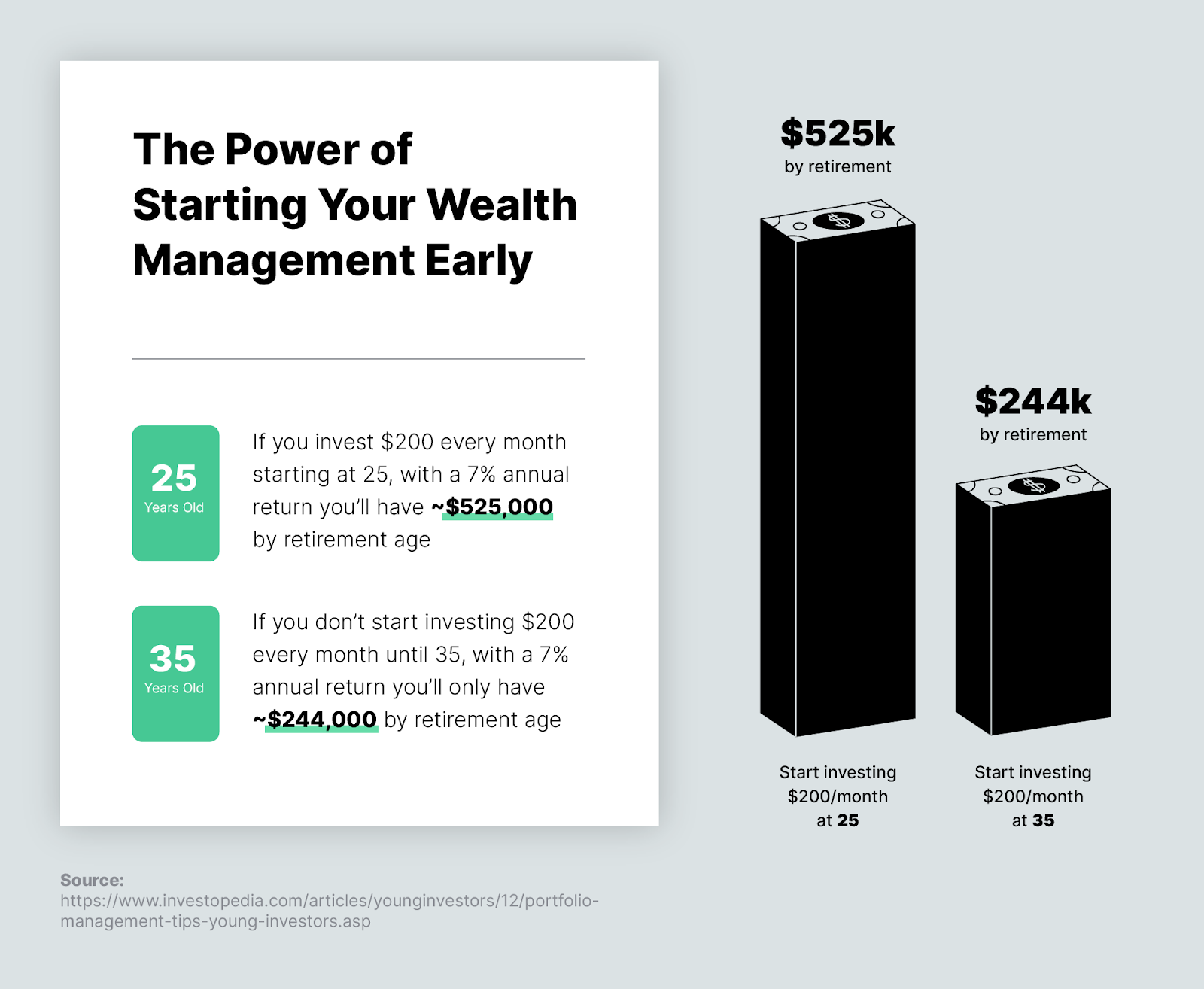 Start Investing Early — and Often