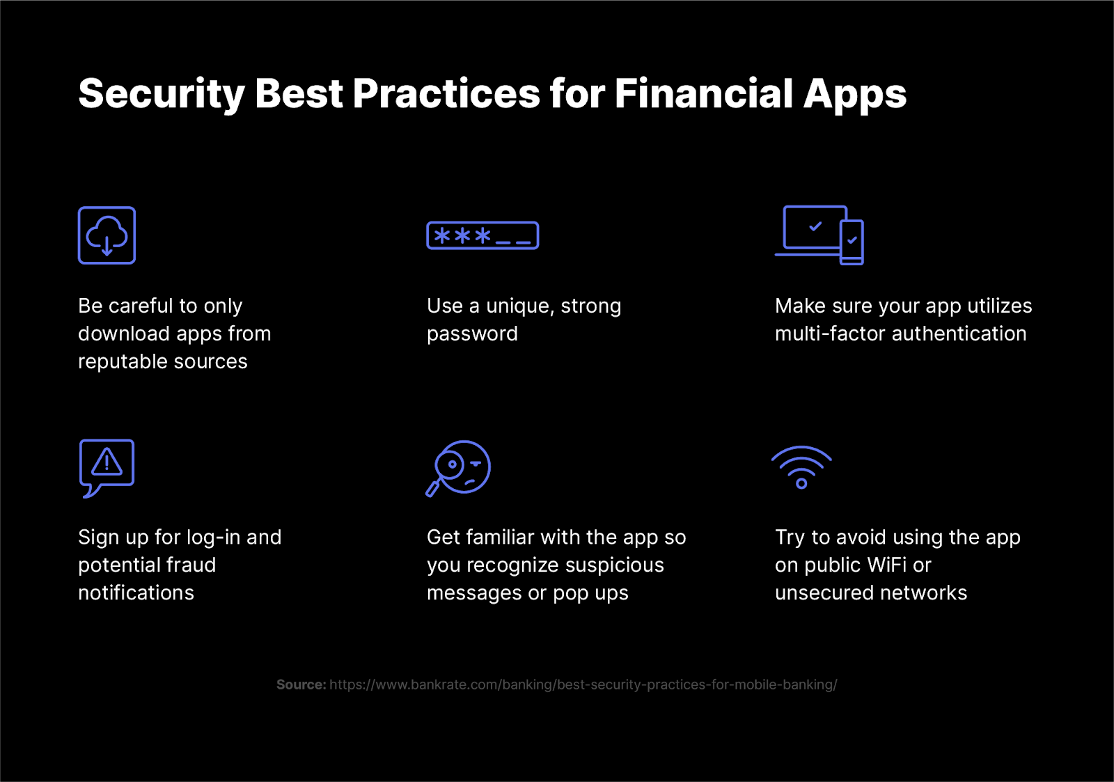 security practices for financial apps