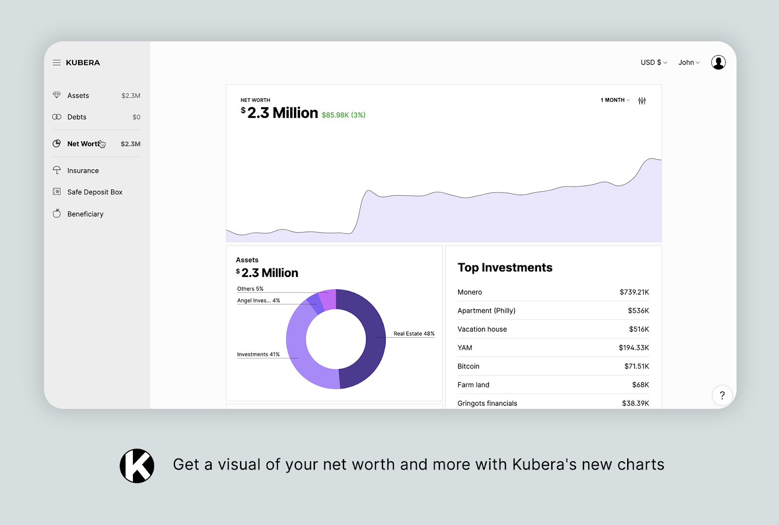 Now You're Tracking Your Crypto and Net Worth in Real-Time from Kubera's Dashboard!