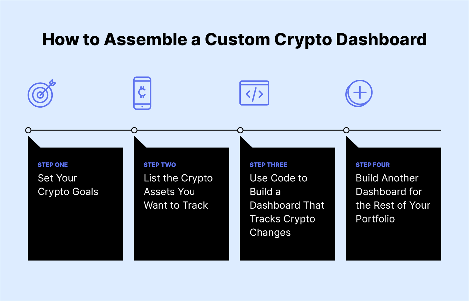 Tutorial to Build Crypto Dashboard 4