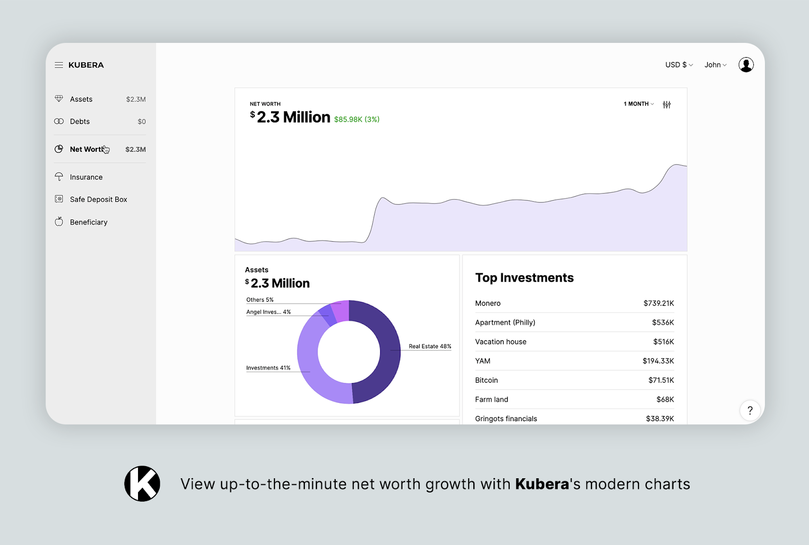 Continuously Track Your Net Worth Over Time