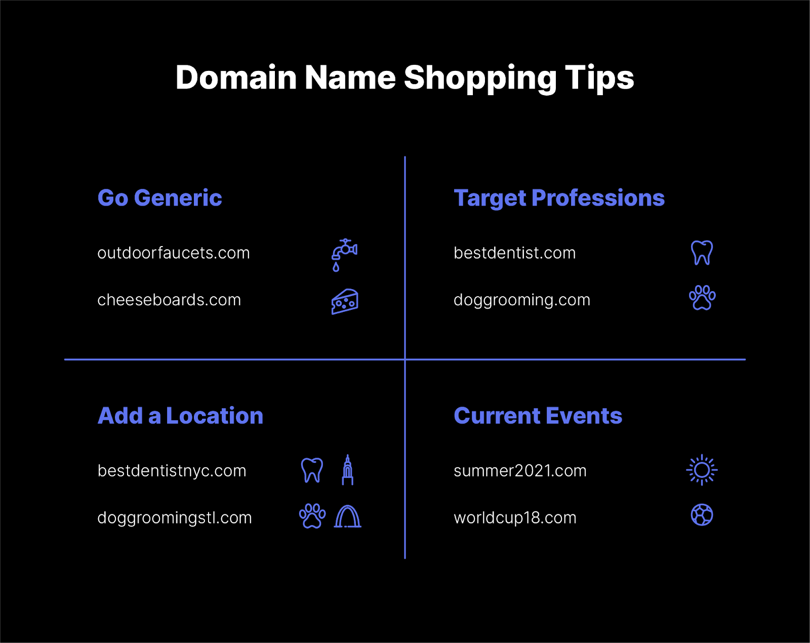 Come Up with Your Own Domain Names