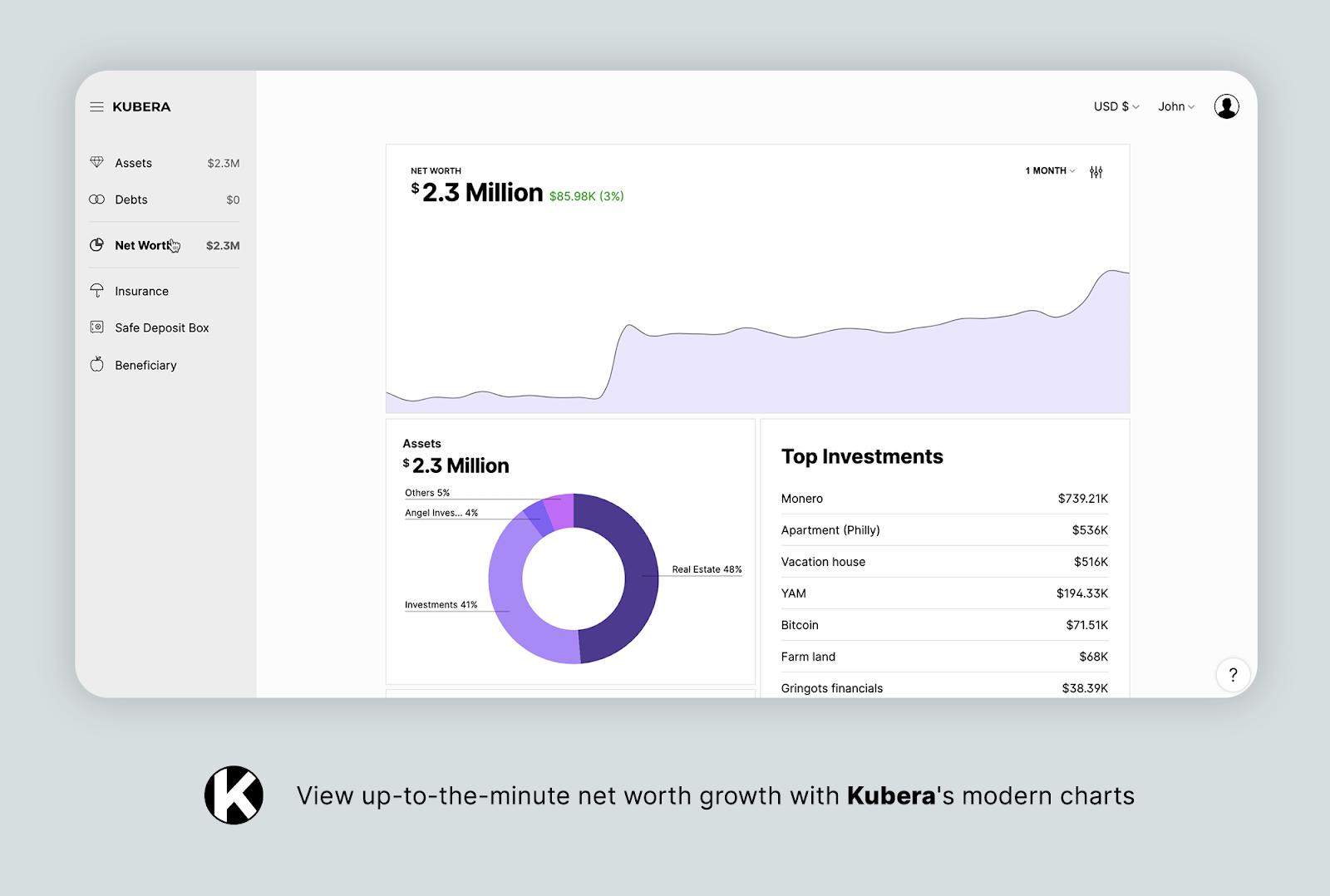 kubera dashboard net worth