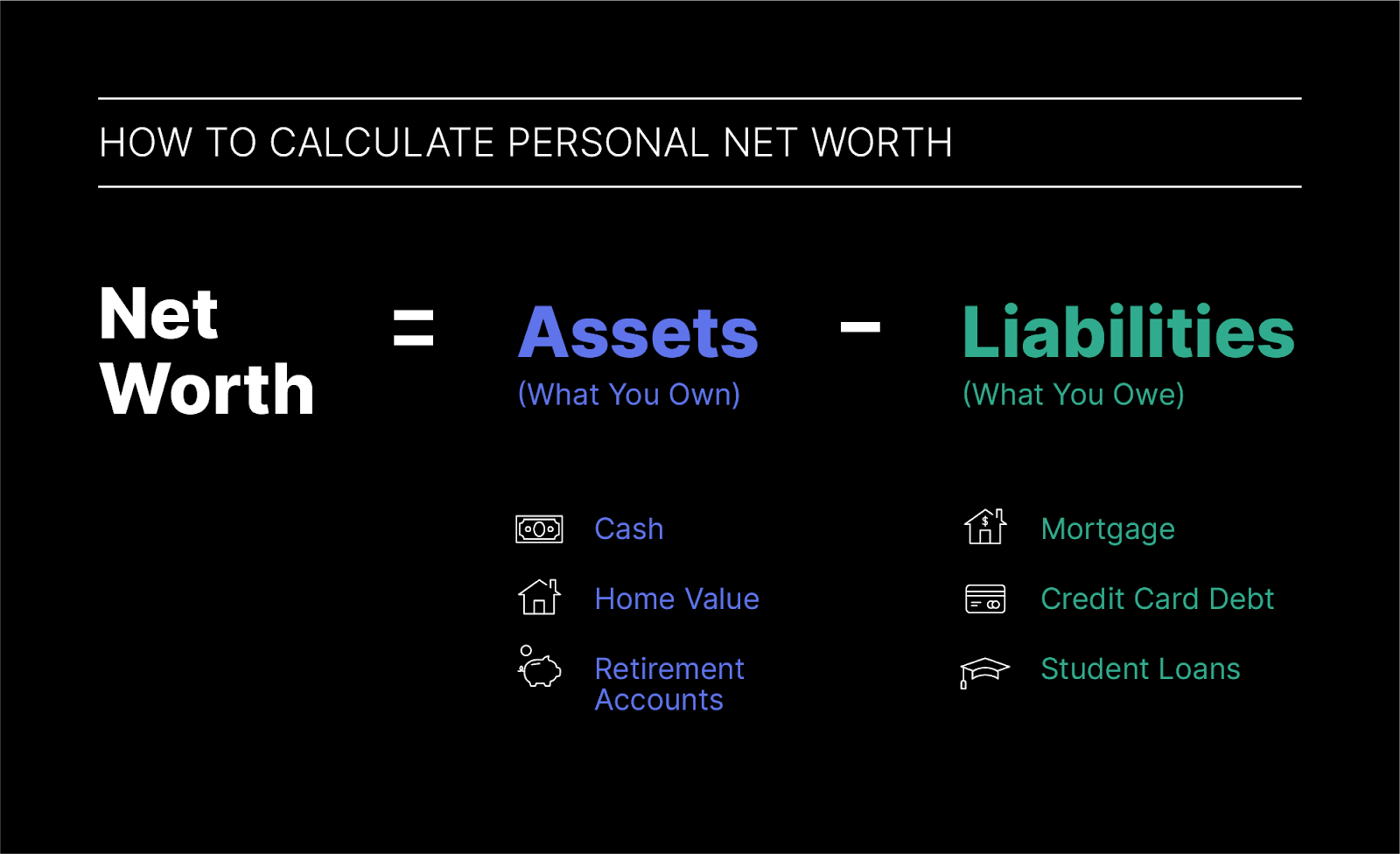 how to calculate personal net worth