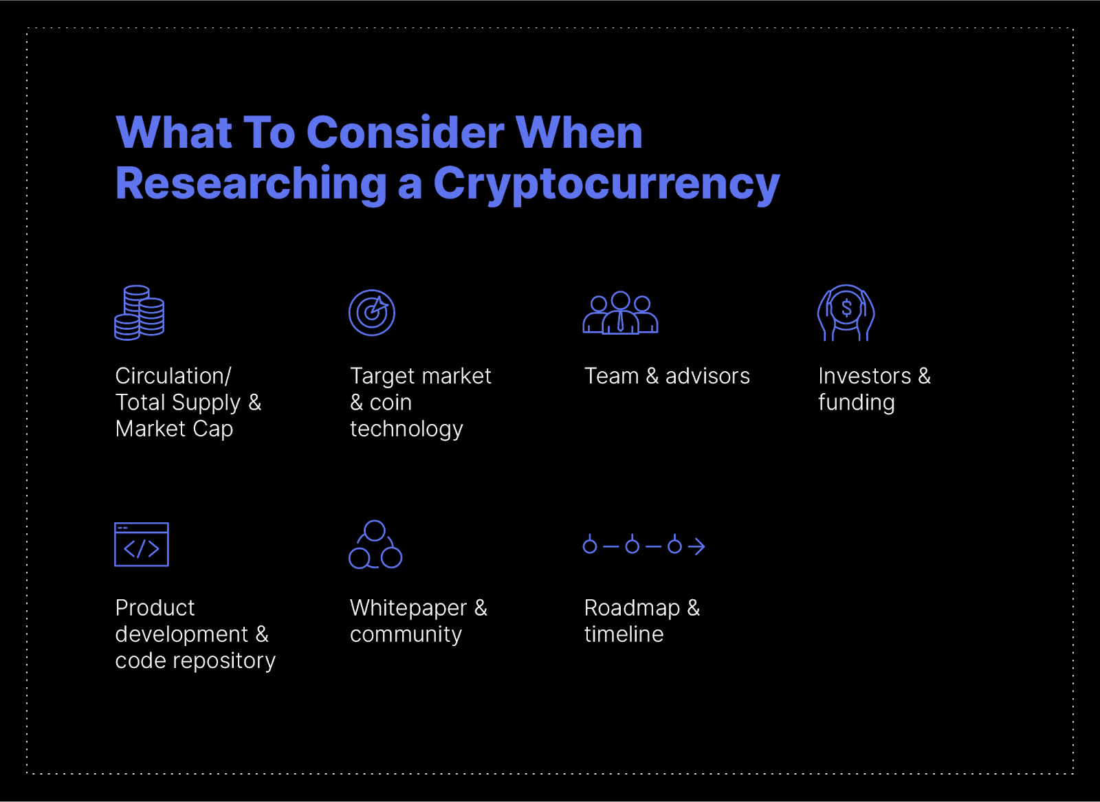what to consider when researching cryptocurrency