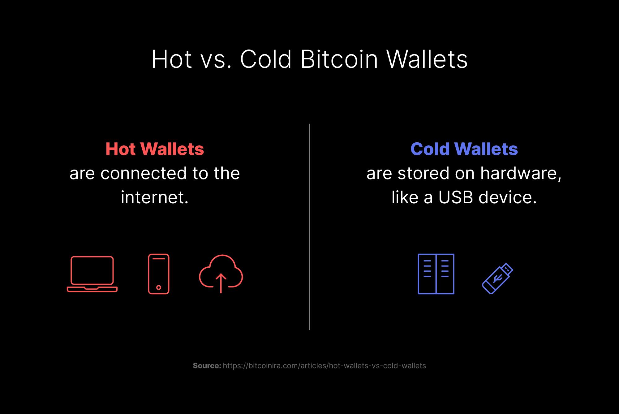 hot vs cold bitcoin wallets