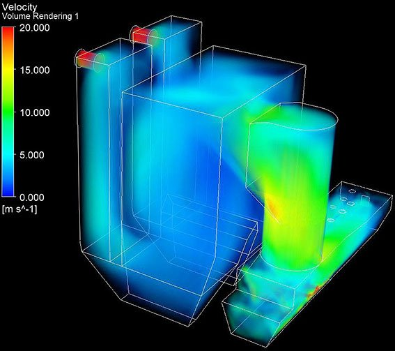 FEA &CFD computer simulations