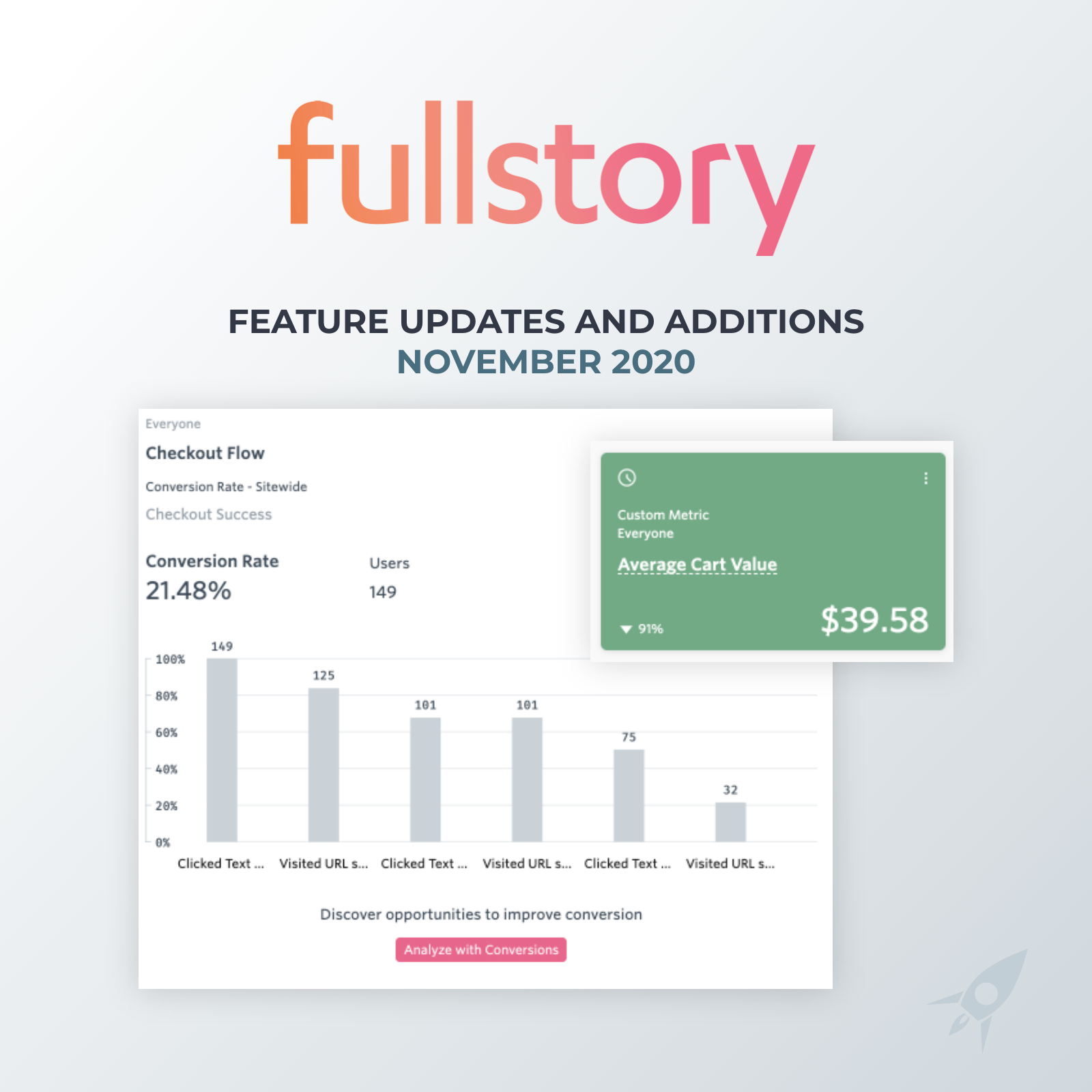 Improving UX With FullStory: New Features & How to Use Them