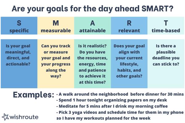 SMART goals for healthy habits