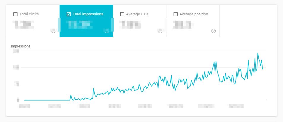 Google Discover vs. SEO