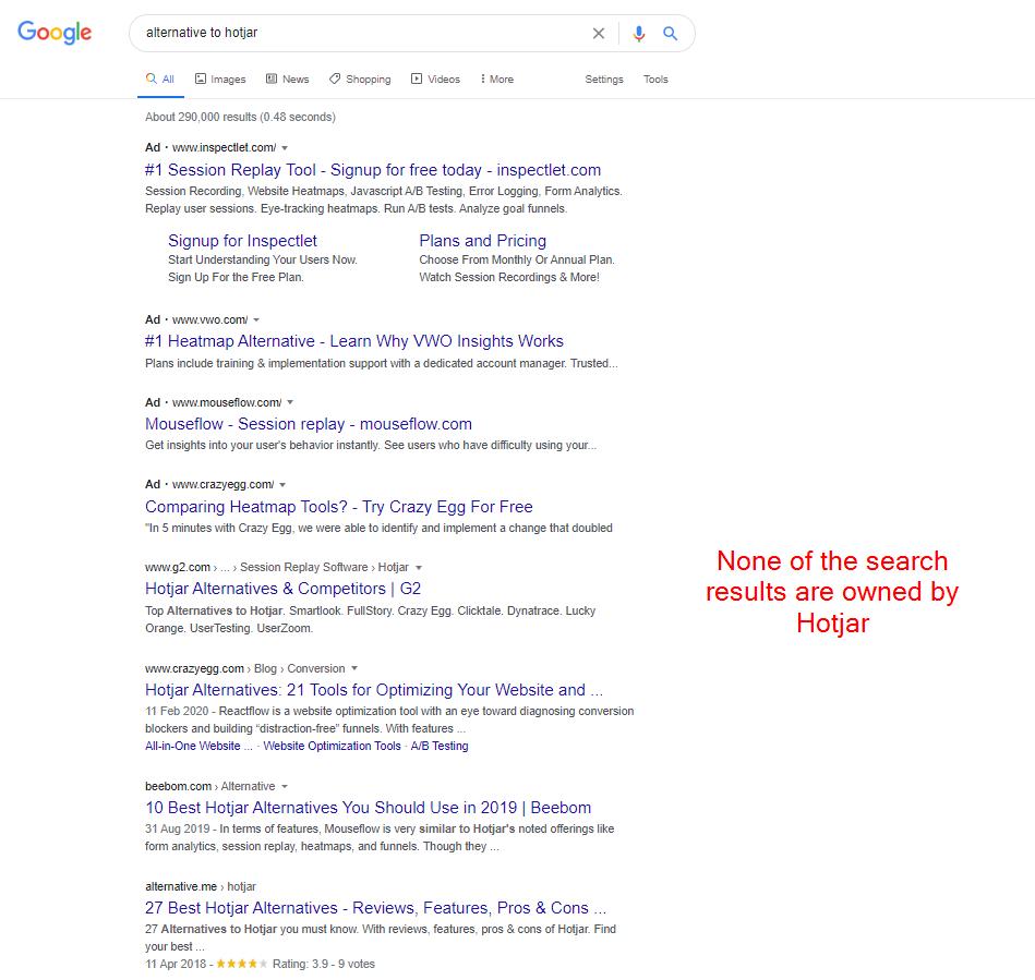 Competitor Alternative Articles