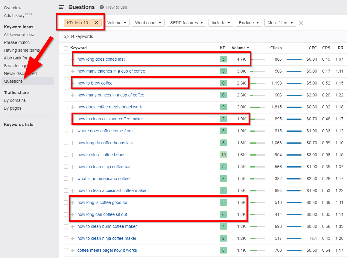 Keyword research answering questions