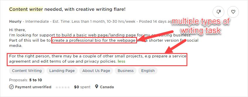 content writer job description problems