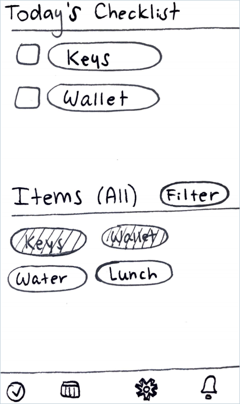 Sketch of phone screen item checklist